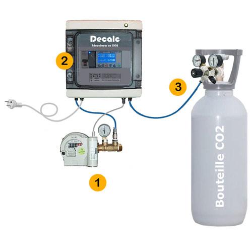 Adoucisseur au CO2 Kit de montage et d'Installation